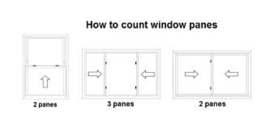 how to count panes for window cleaning blue skies services blue